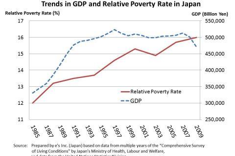 สังเวย QE ฤา จะเป็นจุดจบของญี่ปุ่น